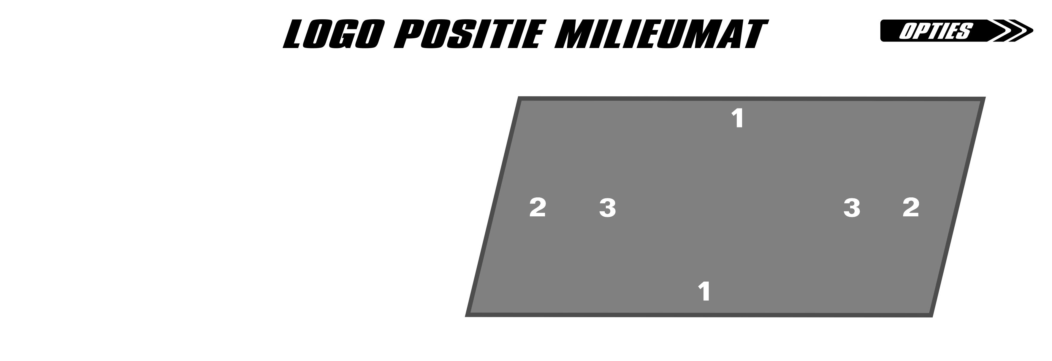 logo_positie_milieumat